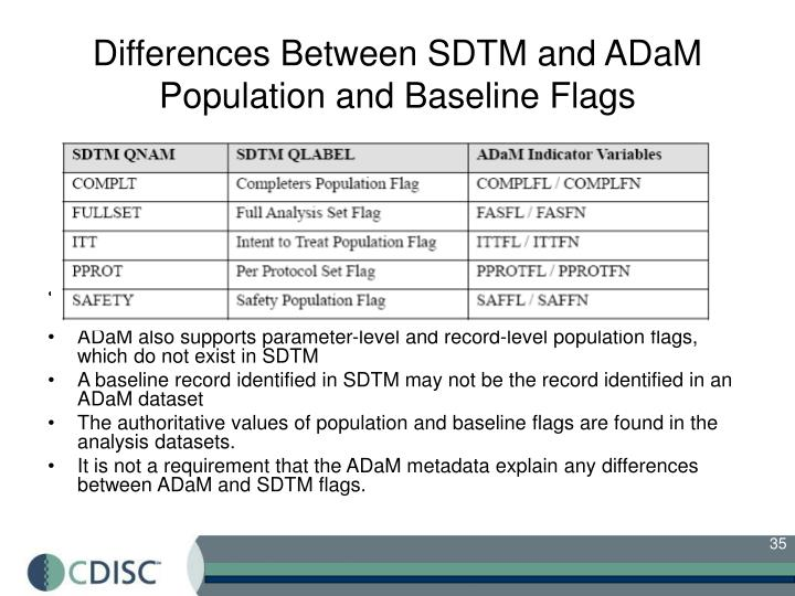 Differences Between SDTM and ADaM Population and Baseline Flags