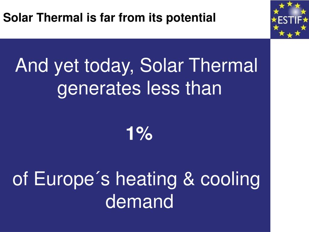 Solar Thermal is far from its potential