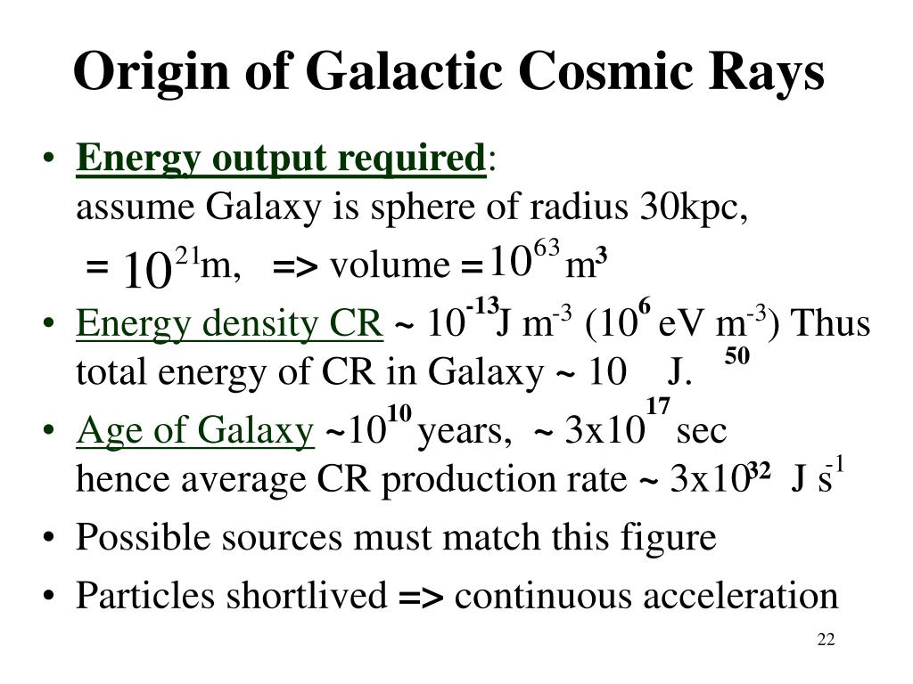 Origin of Galactic Cosmic Rays