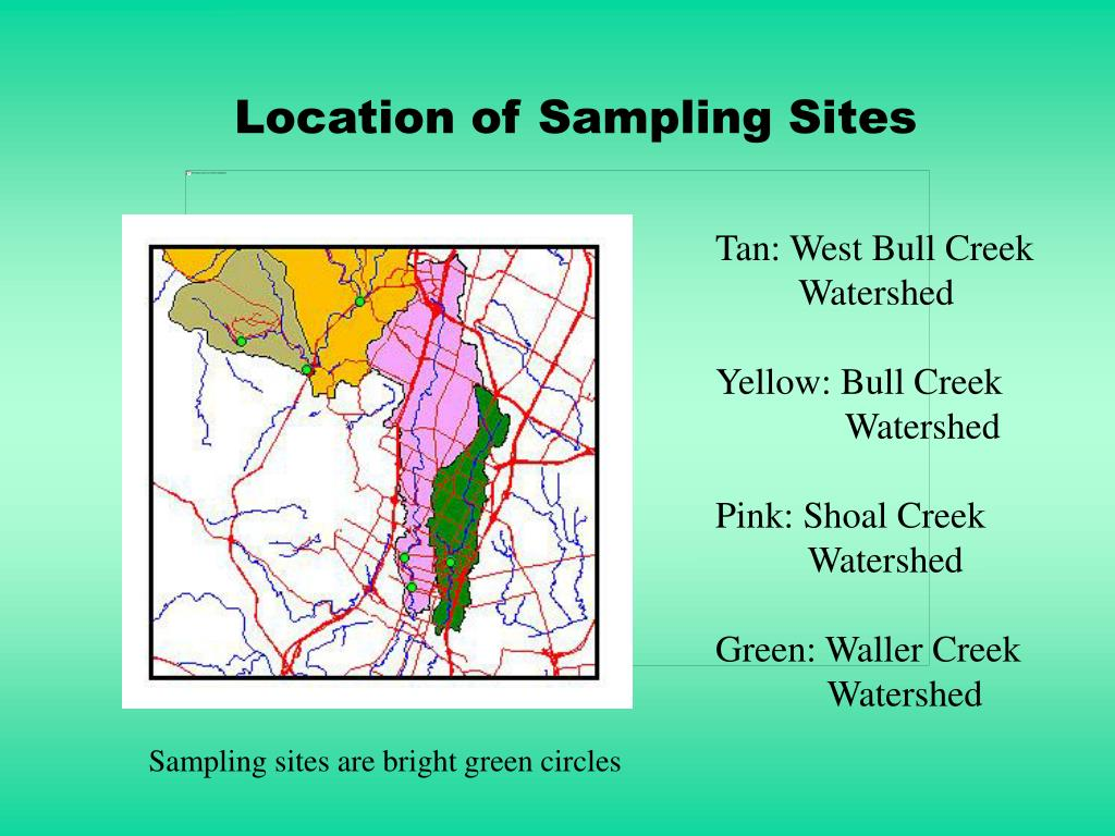Location of Sampling Sites