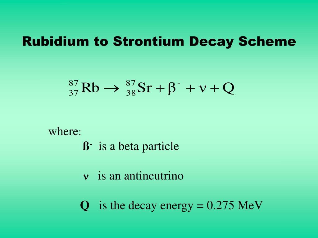 Rubidium to Strontium Decay Scheme