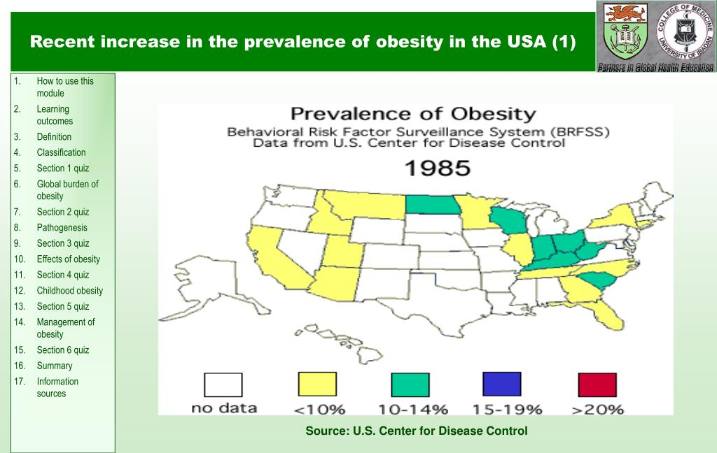 Recent increase in the prevalence of obesity in the USA (1)