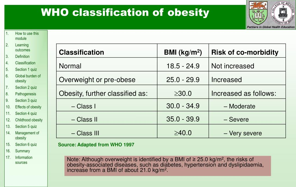 Note: Although overweight is identified by a BMI of