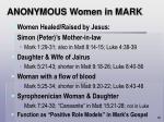 anonymous women in mark