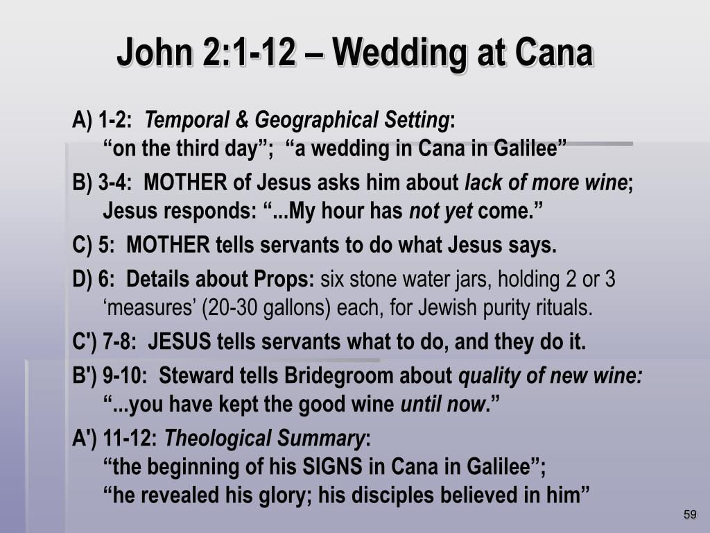 John 2:1-12 – Wedding at Cana