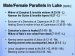 male female parallels in luke cont