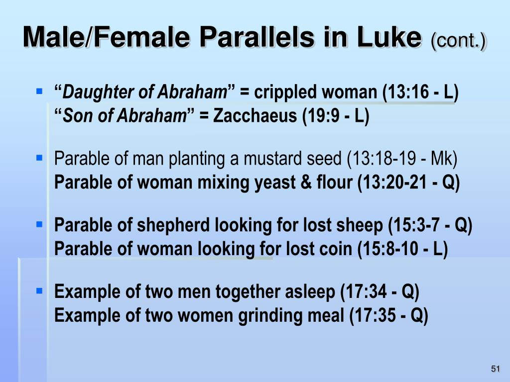 Male/Female Parallels in Luke