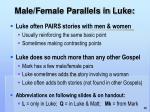 male female parallels in luke