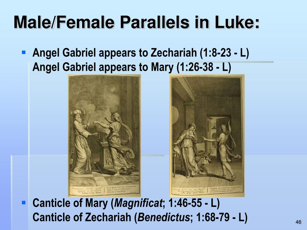 Male/Female Parallels in Luke:
