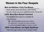 women in the four gospels