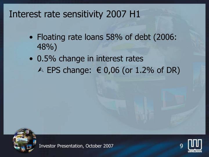Interest rate sensitivity 2007 H1
