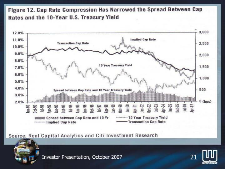 Investor Presentation, October 2007
