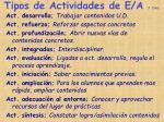 tipos de actividades de e a j d az
