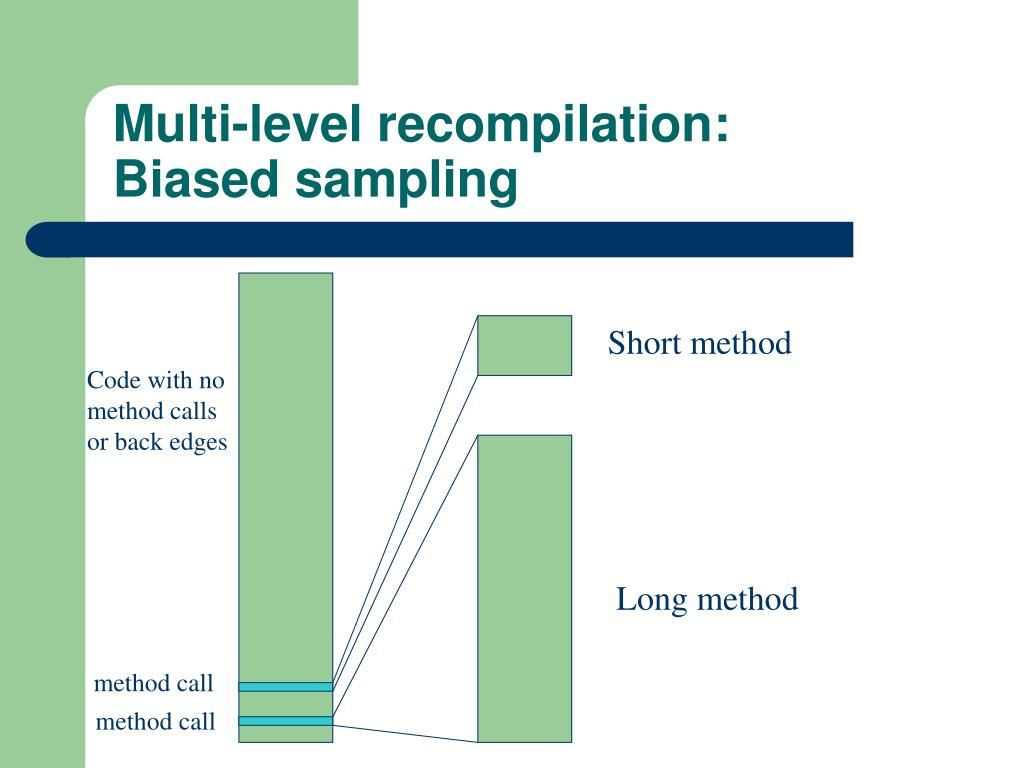 Multi-level recompilation: