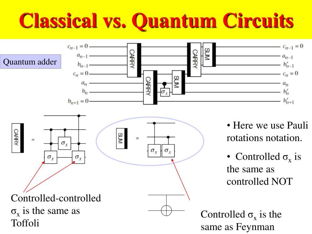 Classical vs. Quantum Circuits