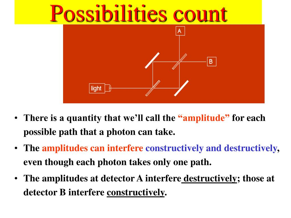 Possibilities count