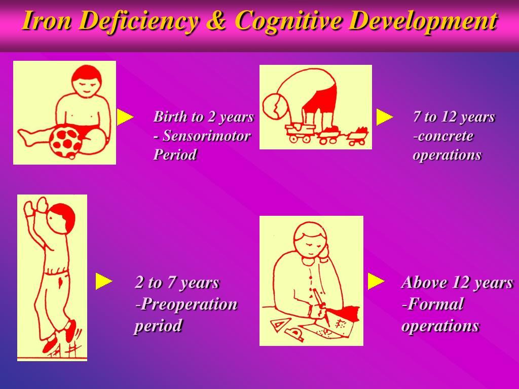 Iron Deficiency & Cognitive Development