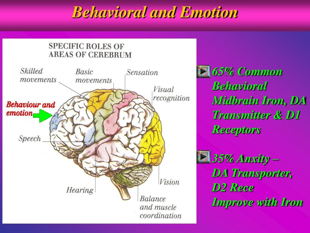 Behavioral and Emotion