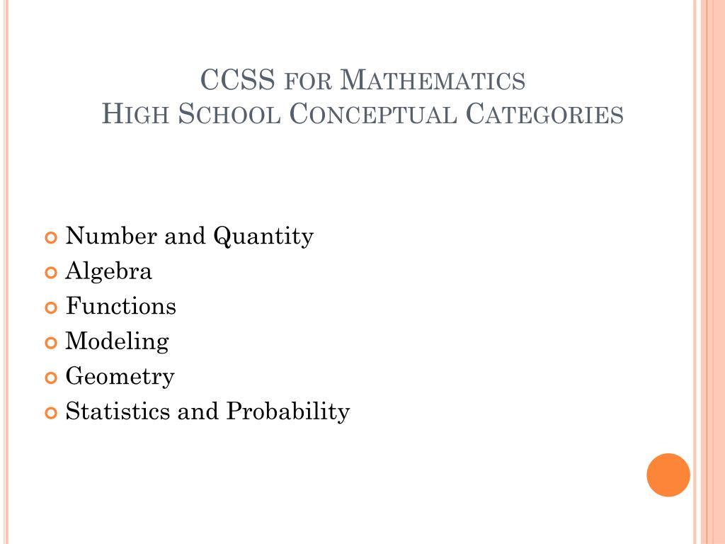 CCSS for Mathematics
