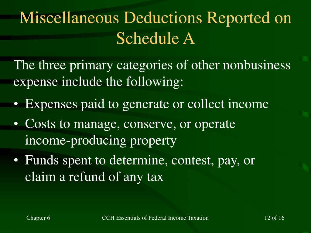 Miscellaneous Deductions Reported on Schedule A