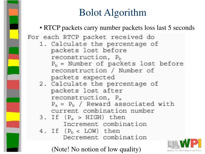 Bolot Algorithm