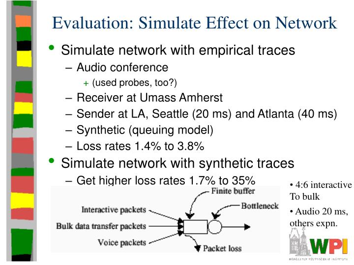 Evaluation: Simulate Effect on Network