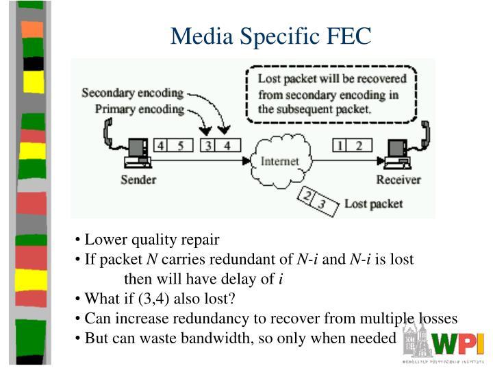 Media Specific FEC