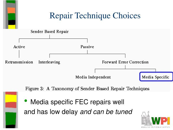 Repair Technique Choices