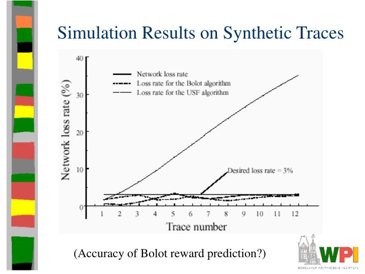 Simulation Results on Synthetic Traces