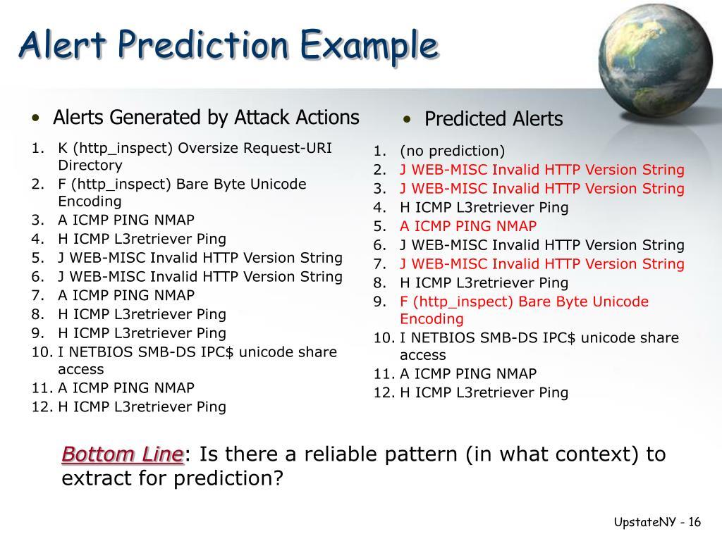 (no prediction)