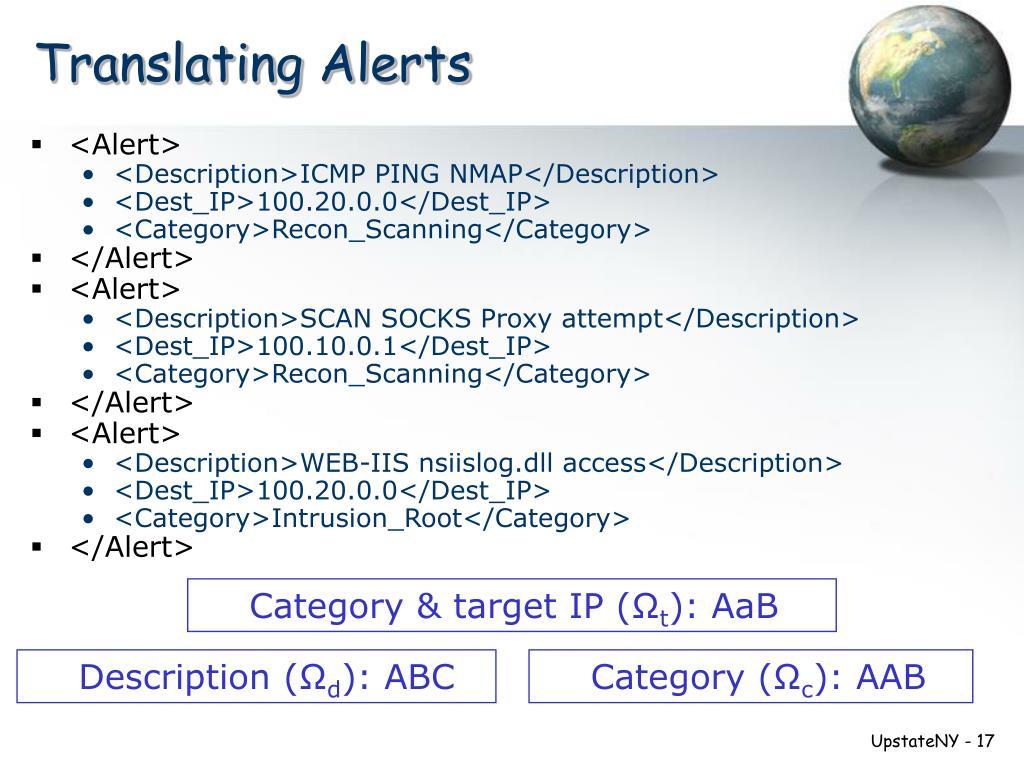 Translating Alerts