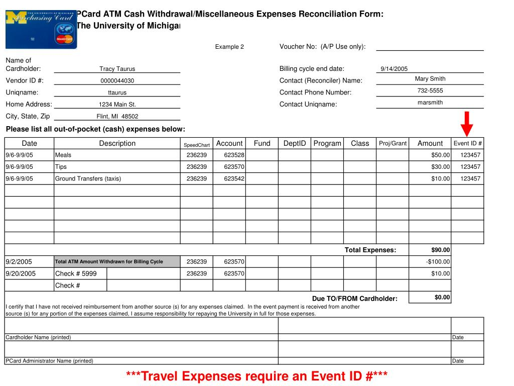 ***Travel Expenses require an Event ID #***