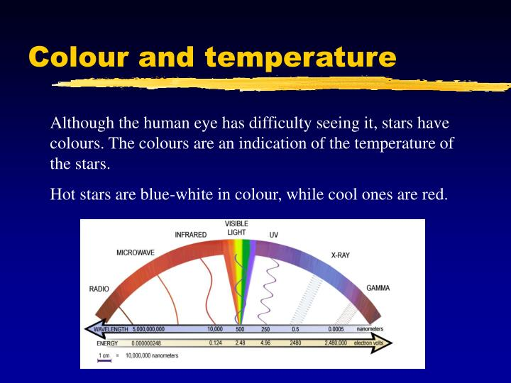 Colour and temperature