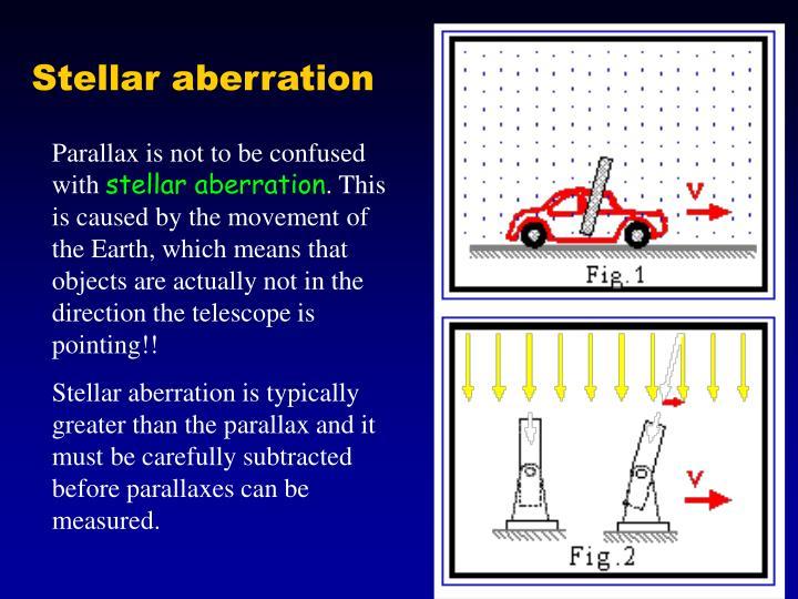 Stellar aberration