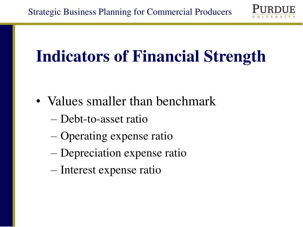 Indicators of Financial Strength
