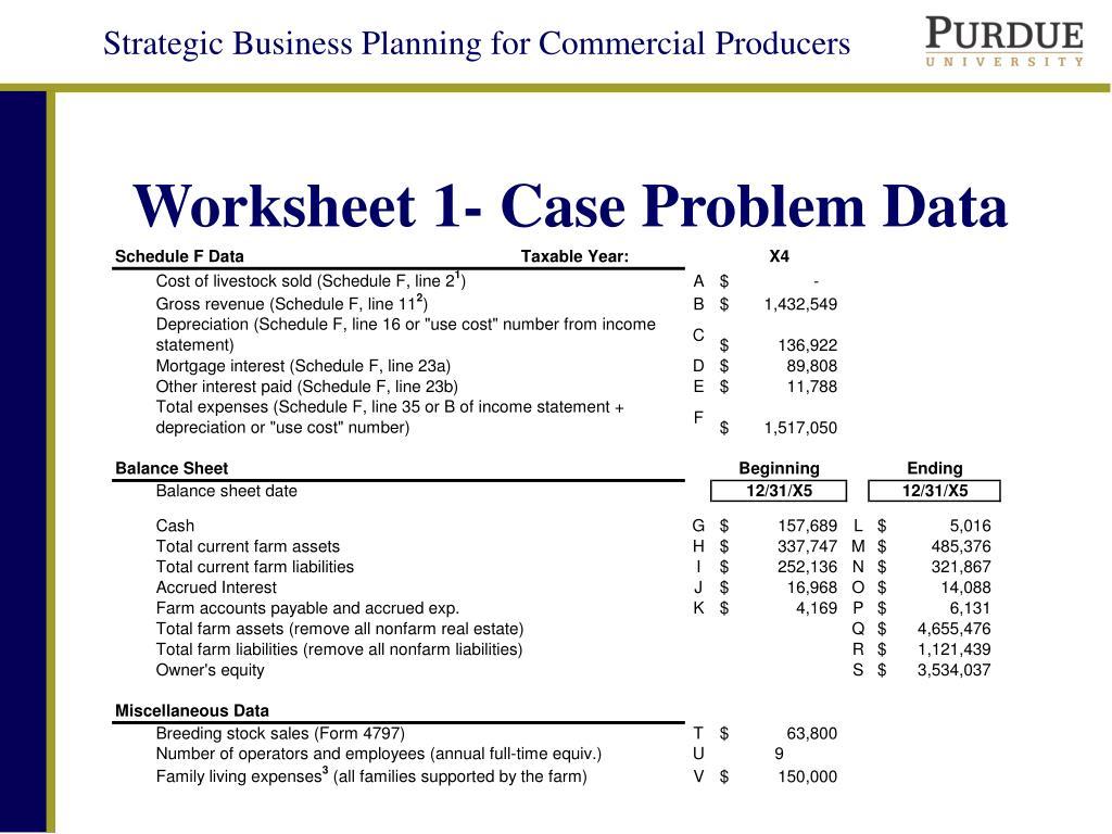 Worksheet 1- Case Problem Data