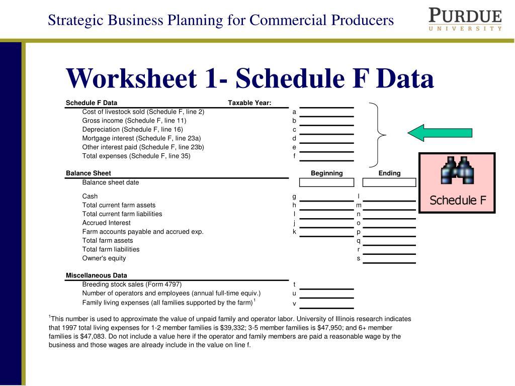 Worksheet 1- Schedule F Data