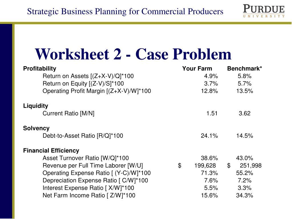 Worksheet 2 - Case Problem