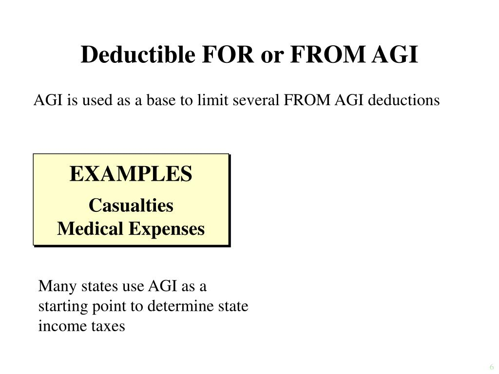 Deductible FOR or FROM AGI