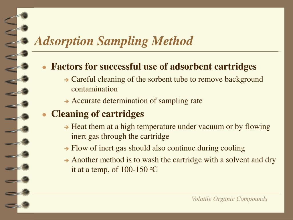 Adsorption Sampling Method