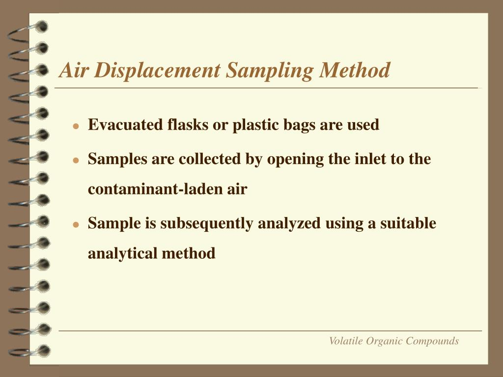 Air Displacement Sampling Method