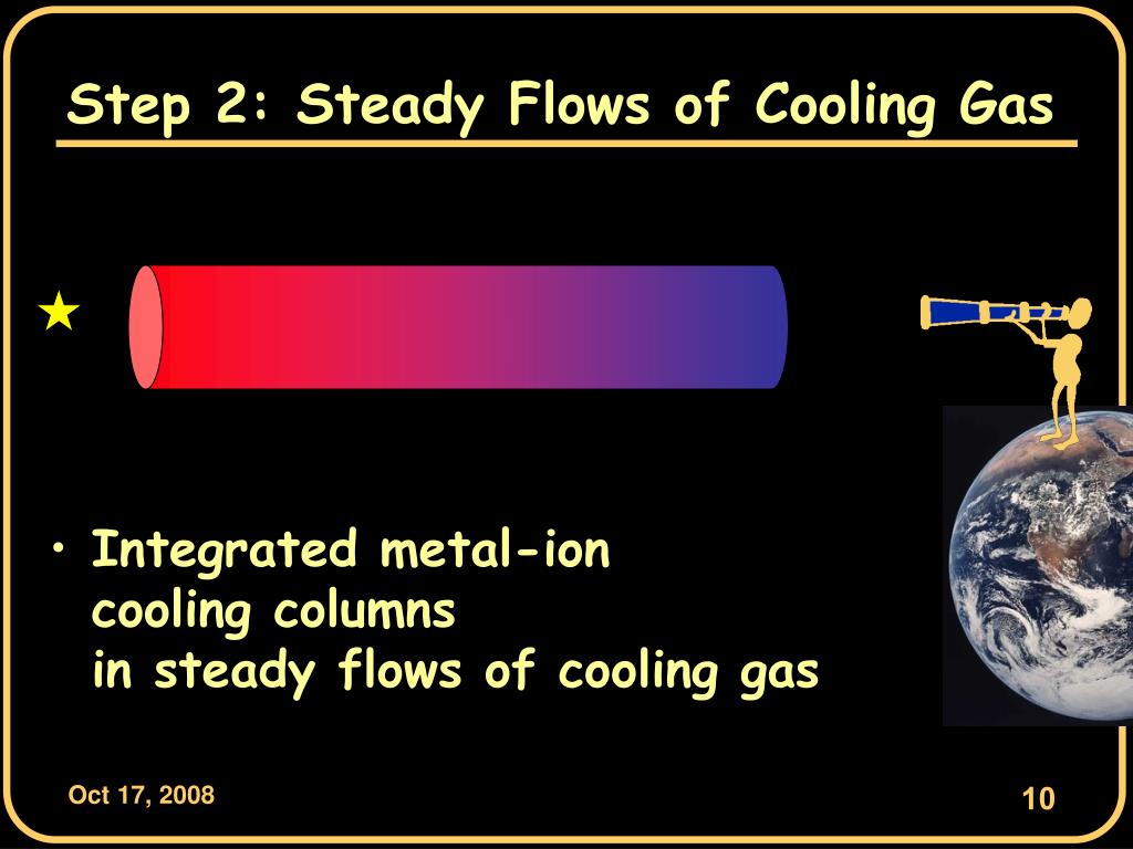 Step 2: Steady Flows of Cooling Gas