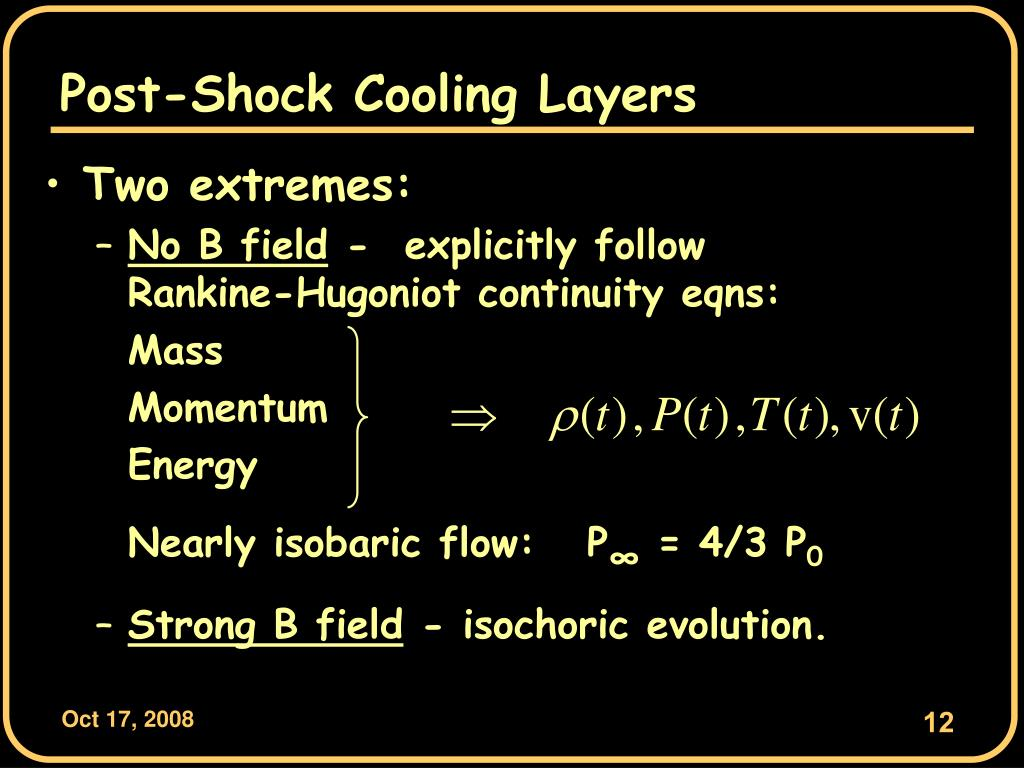 Post-Shock Cooling Layers