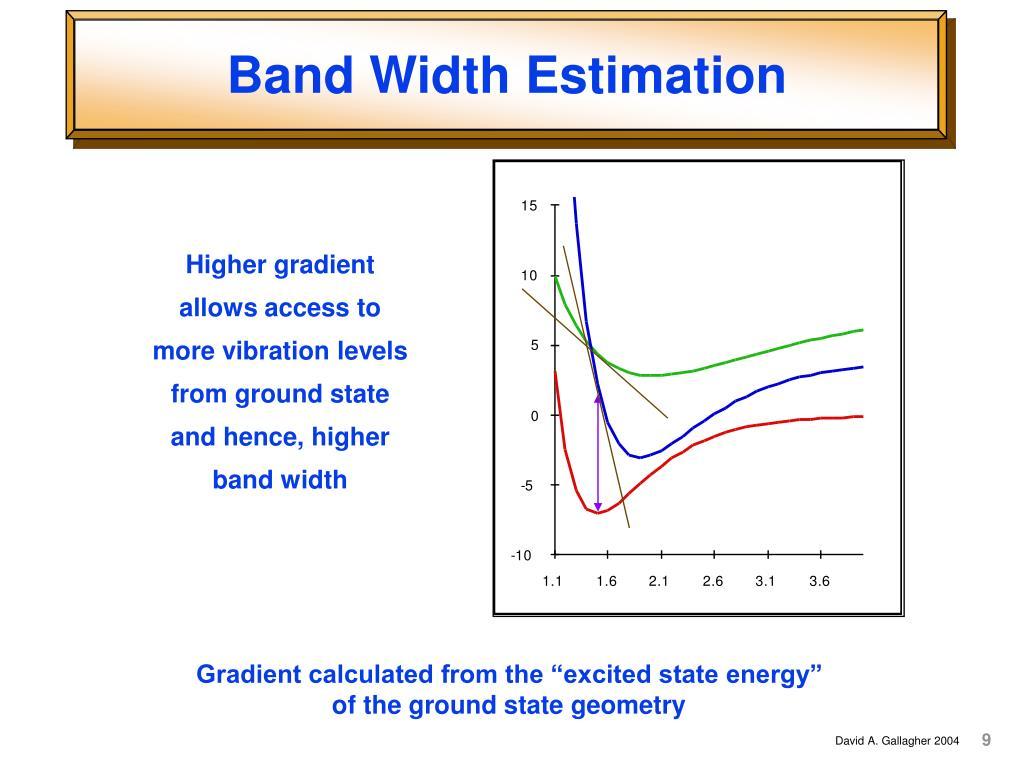 Band Width Estimation