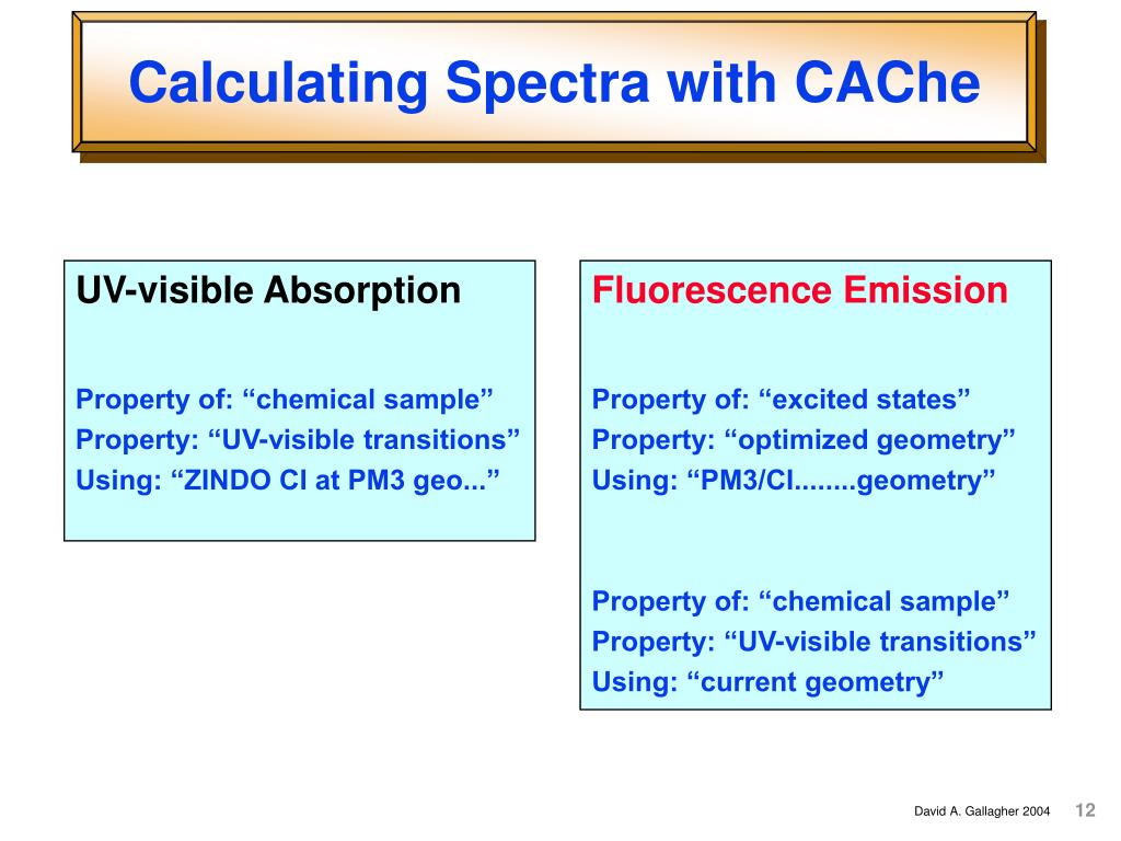 Calculating Spectra with CAChe