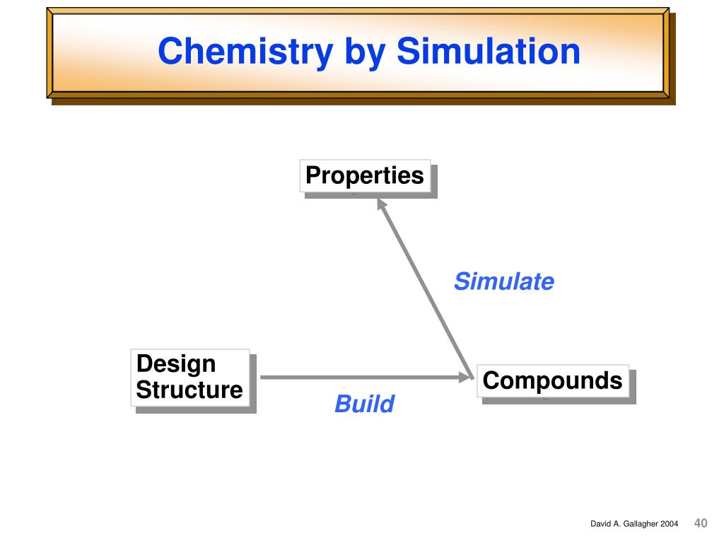 Chemistry by Simulation