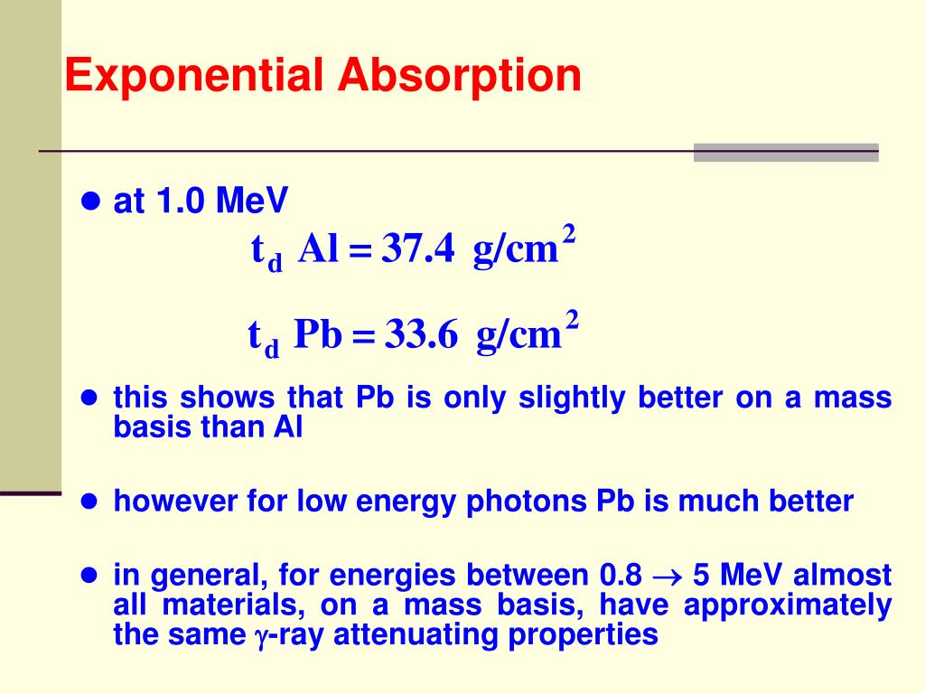 Exponential Absorption
