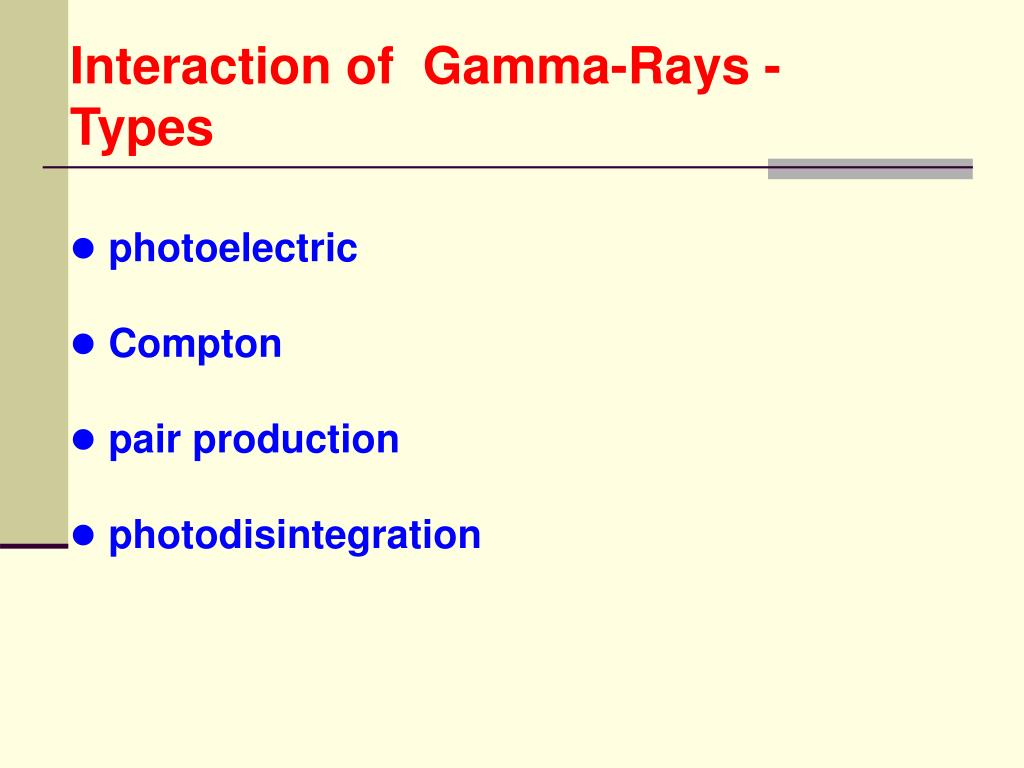 Interaction of  Gamma-Rays -