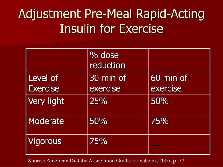 Adjustment Pre-Meal Rapid-Acting Insulin for Exercise
