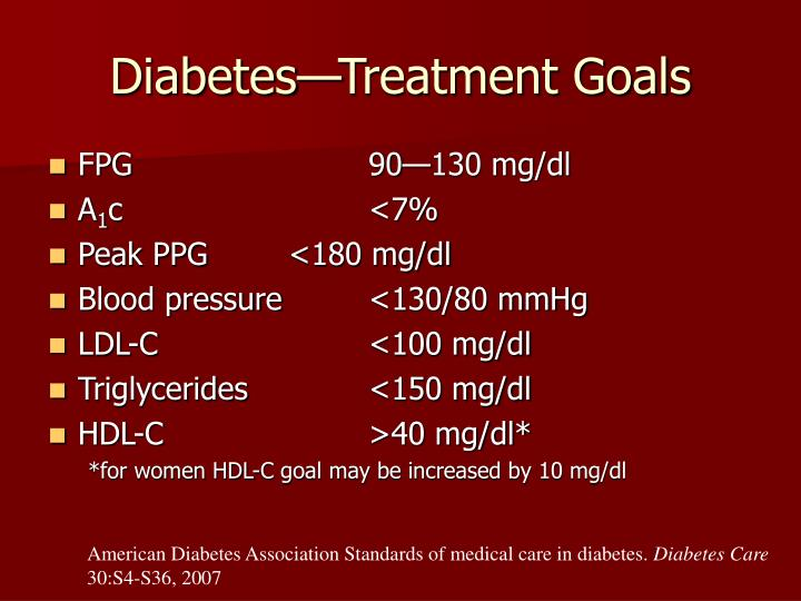Diabetes—Treatment Goals